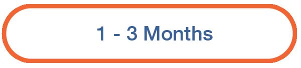 1-3 Months