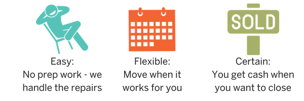 Easy_ No prep work - we handle the repairs (1)